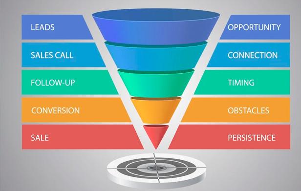 O-que-e-Inbound-Marketing-
